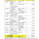 小規模事業者持続化補助金_参考記載例_page-0008