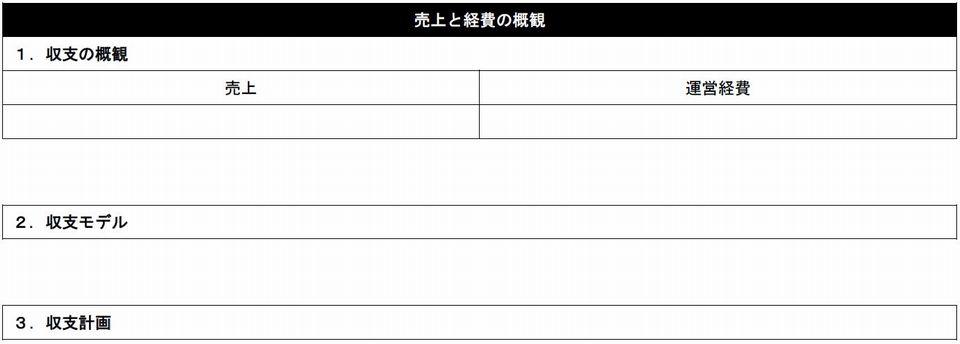売上と経費の概観 1.収支の概観 売上 運営経費 2.収支モデル 3.収支計画